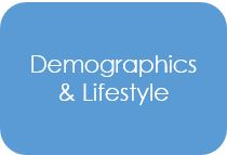 Demographics and Lifestyle